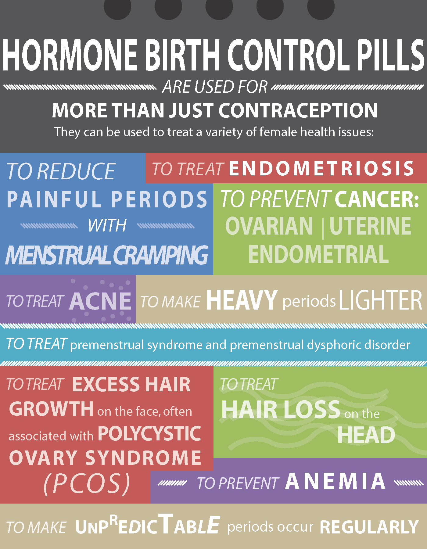 Infographic Birth Control Pills