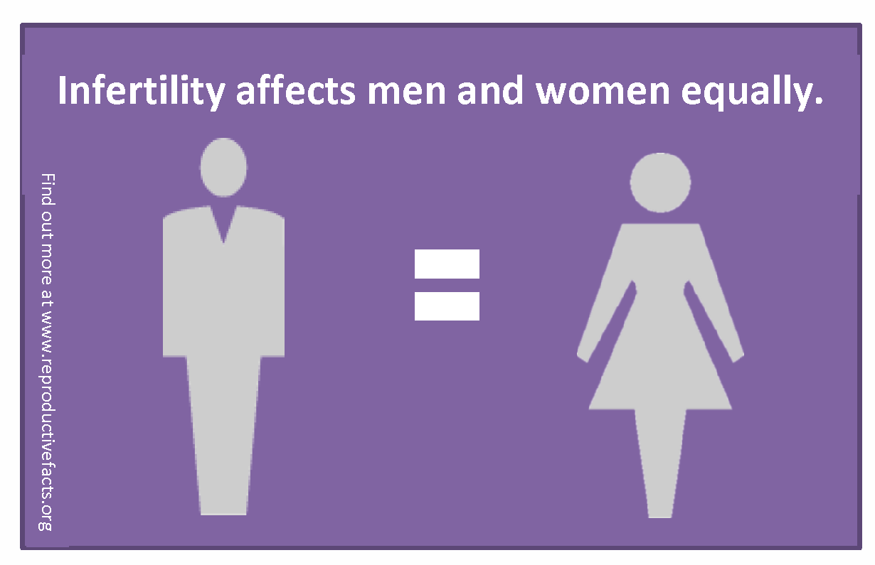 Infographic Men and Women Equal